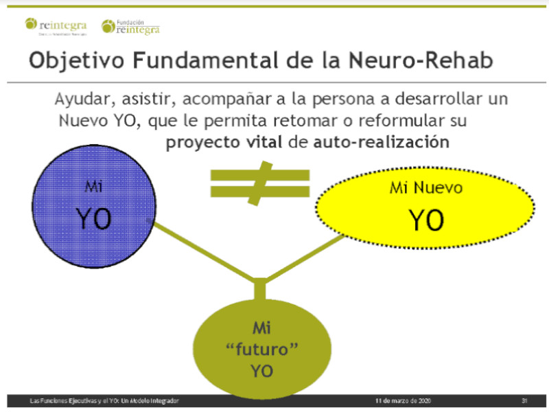 la re-estructuración del YO como objetivo fundamental de la neuro-rehabilitación